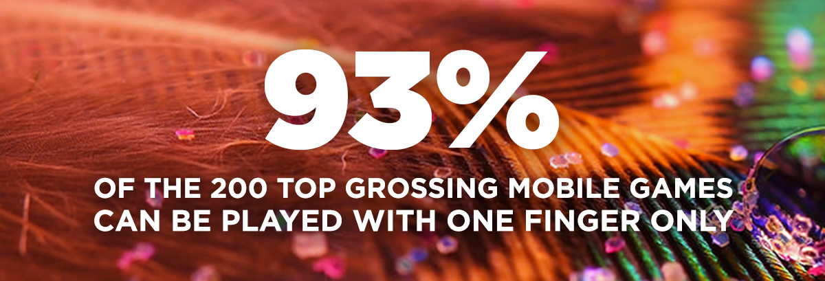 93 percent of mobile games can be played with one finger